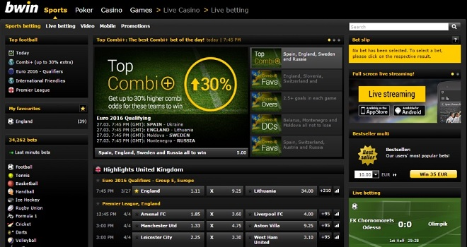 Bwin Sports Betting